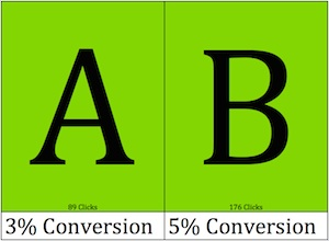 A/B Split Test Results for an Online Marketing Campaign
