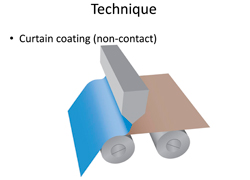 Figure 12. Curtain Coating