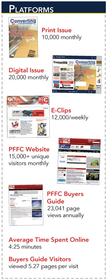 Advertise in Print and Online - Paper, Film & Foil Converter